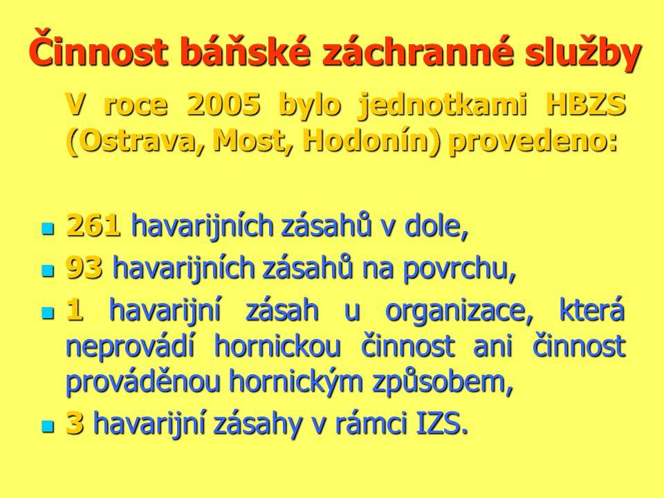 Činnost báňské záchranné služby V roce 2005 bylo jednotkami HBZS (Ostrava, Most, Hodonín) provedeno:  261 havarijních zásahů v dole,  93 havarijních zásahů na povrchu,  1 havarijní zásah u organizace, která neprovádí hornickou činnost ani činnost prováděnou hornickým způsobem,  3 havarijní zásahy v rámci IZS.