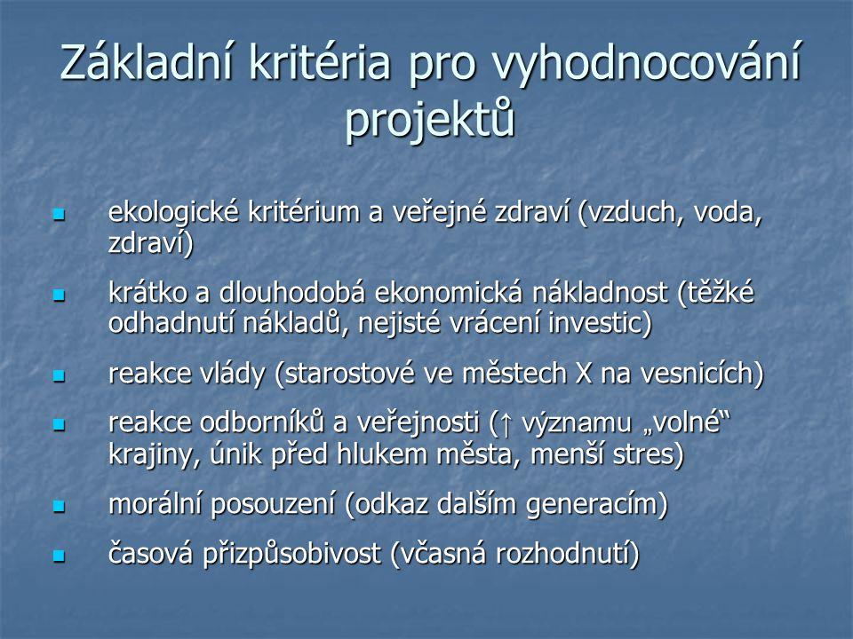 """Situace v ČR  i v ČR BF problém: 2003 - 1300 BF (USA 1998 - 384 000)  staré, zdevastované a dlouhodobě nevyužívané průmyslové zóny v urbanizovaném území (* restrukturalizací průmyslu)  chátrající administrativní objekty ve vnitřních zónách měst  """"obytné brownfields (staré domy, vybydlování)  zdevastované a dlouhodobě nevyužívané objekty a pozemky, které jsou v blízkosti železniční dopravní cesty v majetku ČD  armádní brownfields, zemědělské brownfields, pozůstatky ukončené důlní činnosti a těžby nerostných surovin  největší partneři obcí v oblasti revitalizace brownfields: MMR ČR, MŽP ČR, CzechInvest"""