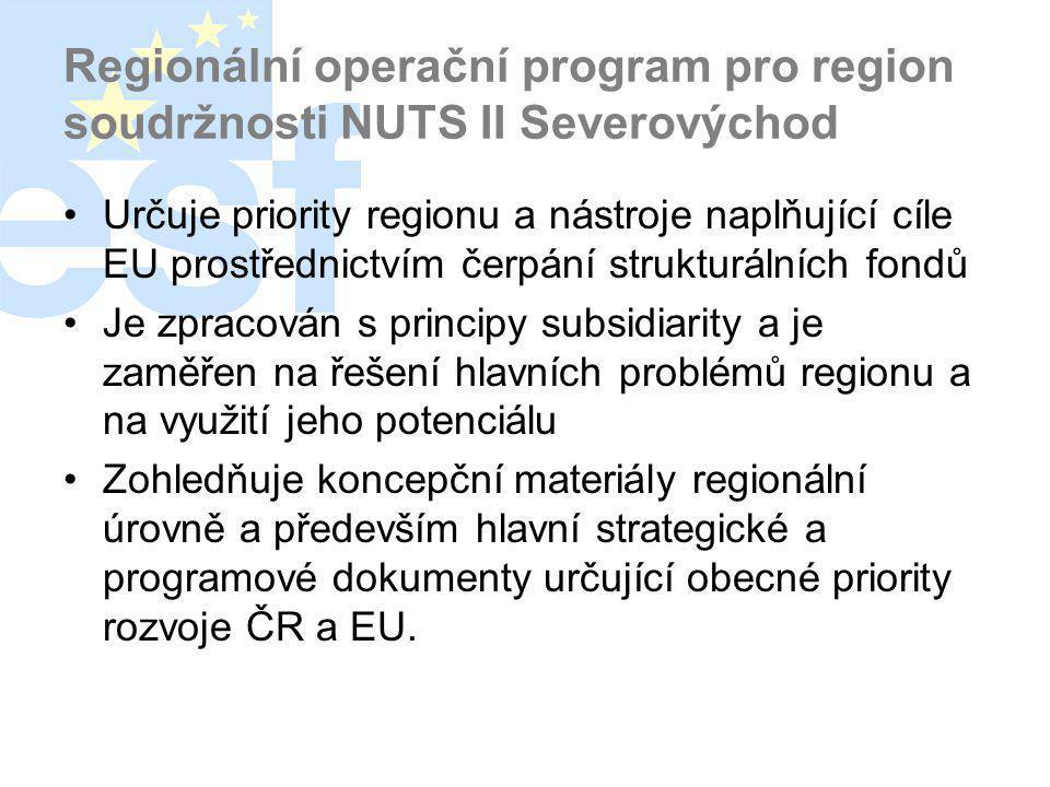 Regionální operační program pro region soudržnosti NUTS II Severovýchod •Určuje priority regionu a nástroje naplňující cíle EU prostřednictvím čerpání strukturálních fondů •Je zpracován s principy subsidiarity a je zaměřen na řešení hlavních problémů regionu a na využití jeho potenciálu •Zohledňuje koncepční materiály regionální úrovně a především hlavní strategické a programové dokumenty určující obecné priority rozvoje ČR a EU.