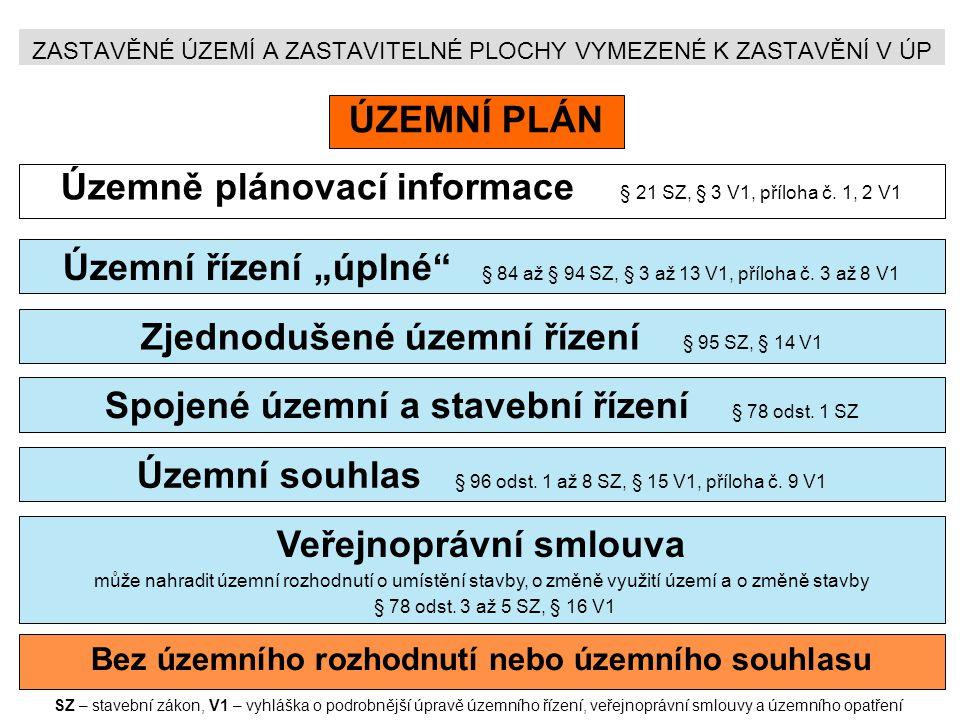 ZASTAVĚNÉ ÚZEMÍ VYMEZENÍ ZASTAVĚNÉHO ÚZEMÍ Územně plánovací informace § 21 SZ, § 3 V1, příloha č.