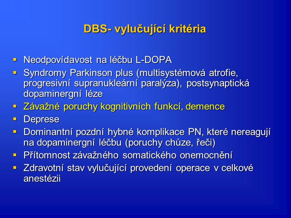 DBS- indikace  Parkinsonova nemoc s pozdními motorickými komplikacemi resistentními na dostupnou léčbu (s výjimkou komplikací, které neodpovídají na dopaminergní terapii) (s výjimkou komplikací, které neodpovídají na dopaminergní terapii)  Dobrá odpovídavost na L-DOPA (pozitivní L-DOPA test – pokles UPDRS (strandardizovaná škála pro vyšetření hybnosti při PN) motorického skóre o 33 %.