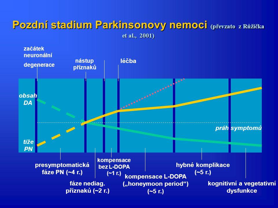 DBS- vylučující kritéria  Neodpovídavost na léčbu L-DOPA  Syndromy Parkinson plus (multisystémová atrofie, progresivní supranukleární paralýza), postsynaptická dopaminergní léze  Závažné poruchy kognitivních funkcí, demence  Deprese  Dominantní pozdní hybné komplikace PN, které nereagují na dopaminergní léčbu (poruchy chůze, řeči)  Přítomnost závažného somatického onemocnění  Zdravotní stav vylučující provedení operace v celkové anestézii