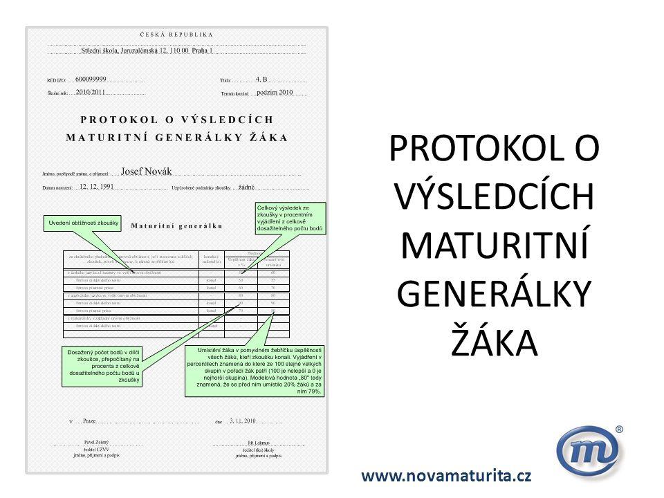 PROTOKOL O VÝSLEDCÍCH MATURITNÍ GENERÁLKY ŽÁKA www.novamaturita.cz