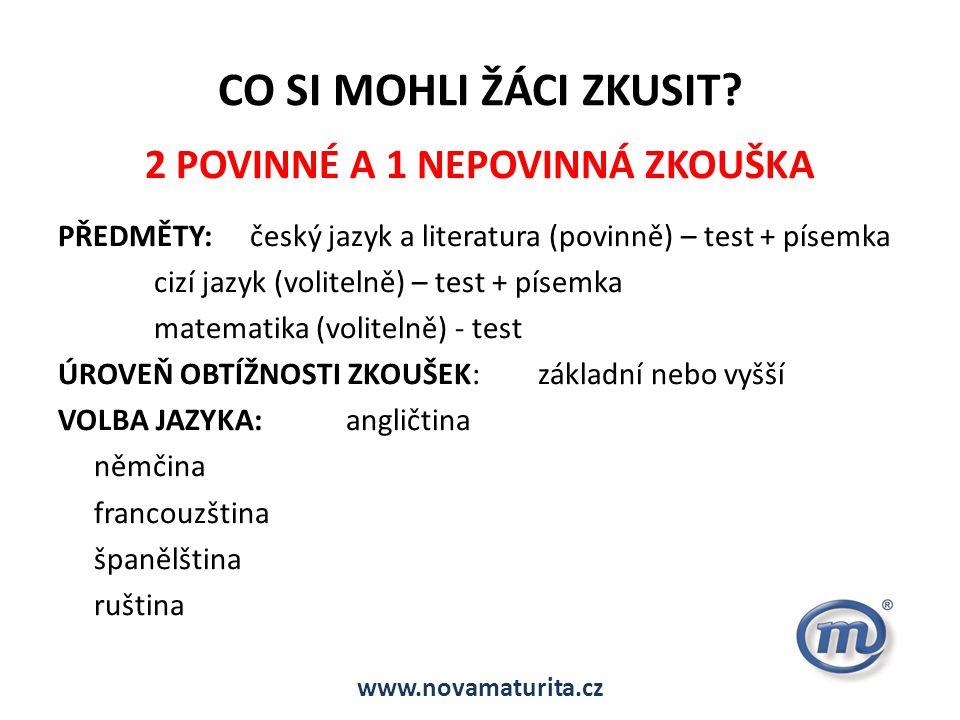 CO SI MOHLI ŽÁCI ZKUSIT? 2 POVINNÉ A 1 NEPOVINNÁ ZKOUŠKA PŘEDMĚTY:český jazyk a literatura (povinně) – test + písemka cizí jazyk (volitelně) – test +