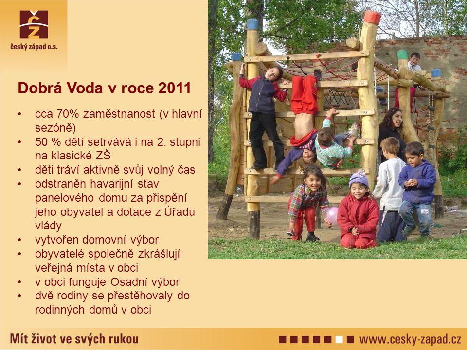 Dobrá Voda v roce 2011 •cca 70% zaměstnanost (v hlavní sezóně) •50 % dětí setrvává i na 2.