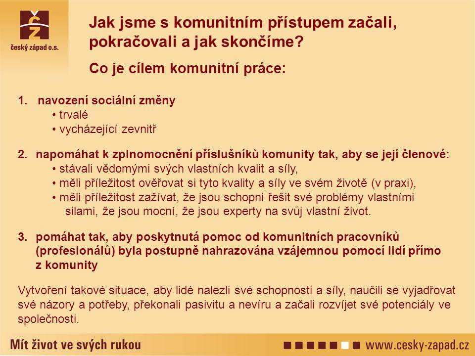 Vstup do komunity (rok 2002) •kontaktování •mapování potřeb lidí •hledání témat, kde mají lidé nejvíce emocí •navazování vztahu důvěry a spolupráce