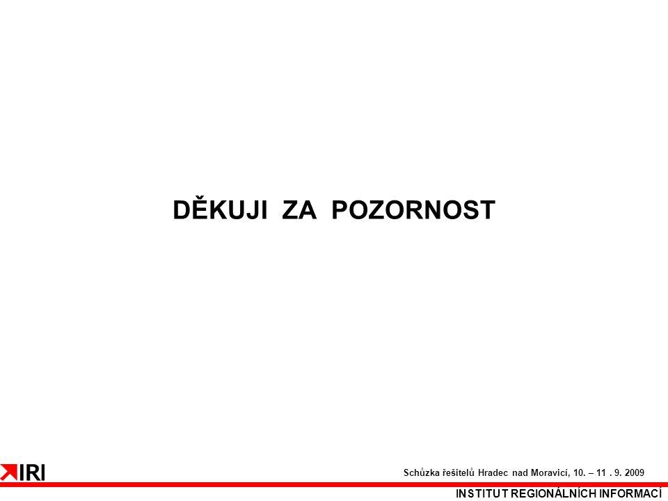 DĚKUJI ZA POZORNOST INSTITUT REGIONÁLNÍCH INFORMACÍ Schůzka řešitelů Hradec nad Moravicí, 10. – 11. 9. 2009