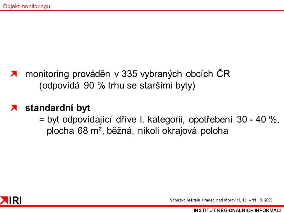 Objekt monitoringu INSTITUT REGIONÁLNÍCH INFORMACÍ Schůzka řešitelů Hradec nad Moravicí, 10. – 11. 9. 2009 monitoring prováděn v 335 vybraných obcích
