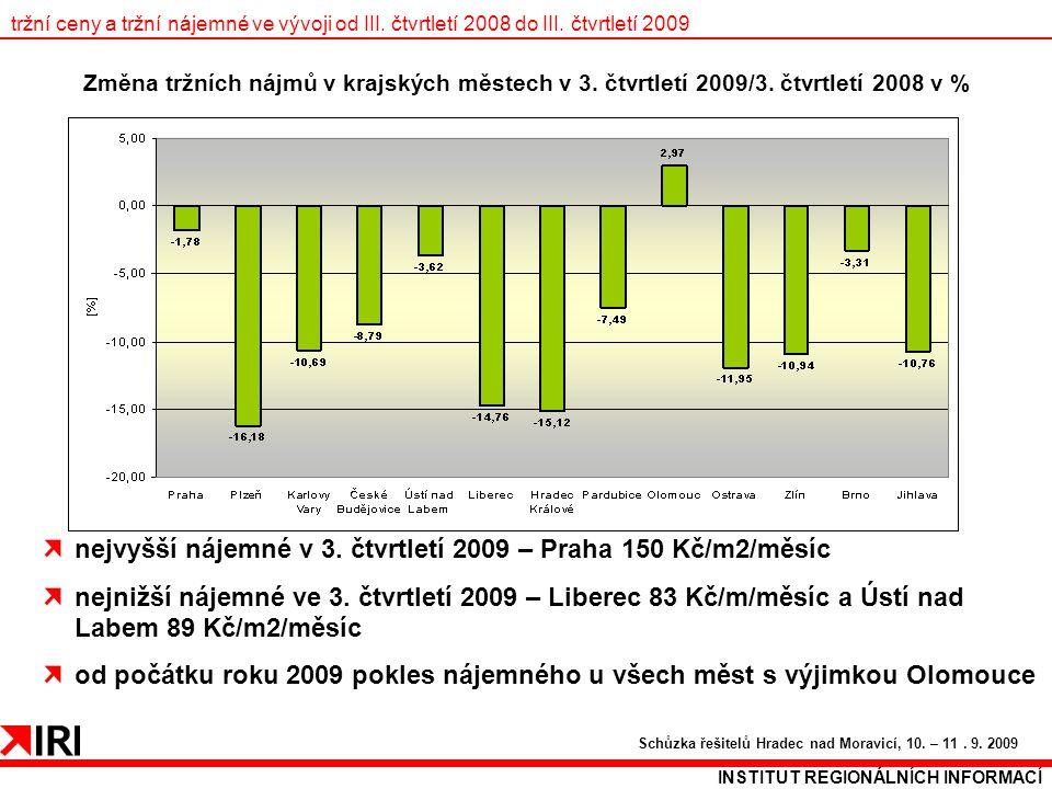 tržní ceny a tržní nájemné ve vývoji od III. čtvrtletí 2008 do III. čtvrtletí 2009 INSTITUT REGIONÁLNÍCH INFORMACÍ Schůzka řešitelů Hradec nad Moravic