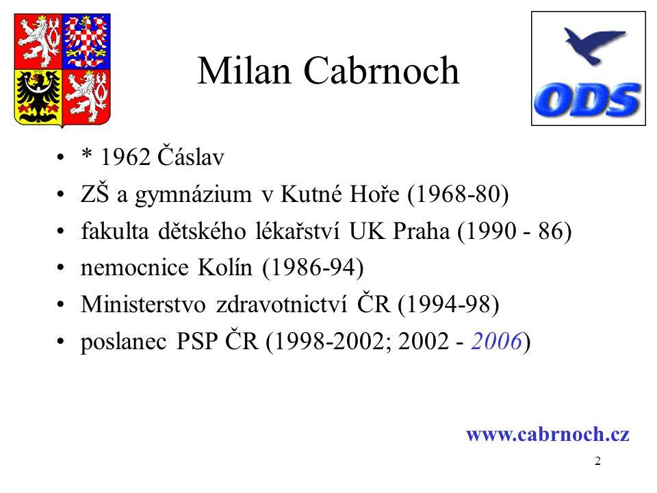 2 Milan Cabrnoch •* 1962 Čáslav •ZŠ a gymnázium v Kutné Hoře (1968-80) •fakulta dětského lékařství UK Praha (1990 - 86) •nemocnice Kolín (1986-94) •Ministerstvo zdravotnictví ČR (1994-98) •poslanec PSP ČR (1998-2002; 2002 - 2006) www.cabrnoch.cz