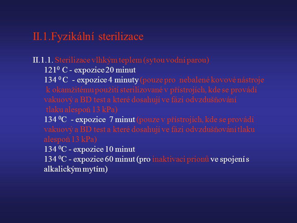 II.1.Fyzikální sterilizace II.1.1.