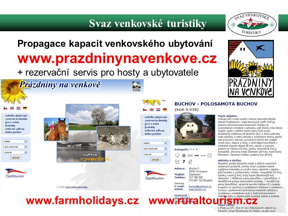 Svaz venkovské turistiky Propagace kapacit venkovského ubytování www.prazdninynavenkove.cz + rezervační servis pro hosty a ubytovatele www.farmholidays.cz www.ruraltourism.cz
