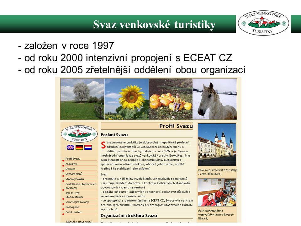 Svaz venkovské turistiky - založen v roce 1997 - od roku 2000 intenzivní propojení s ECEAT CZ - od roku 2005 zřetelnější oddělení obou organizací