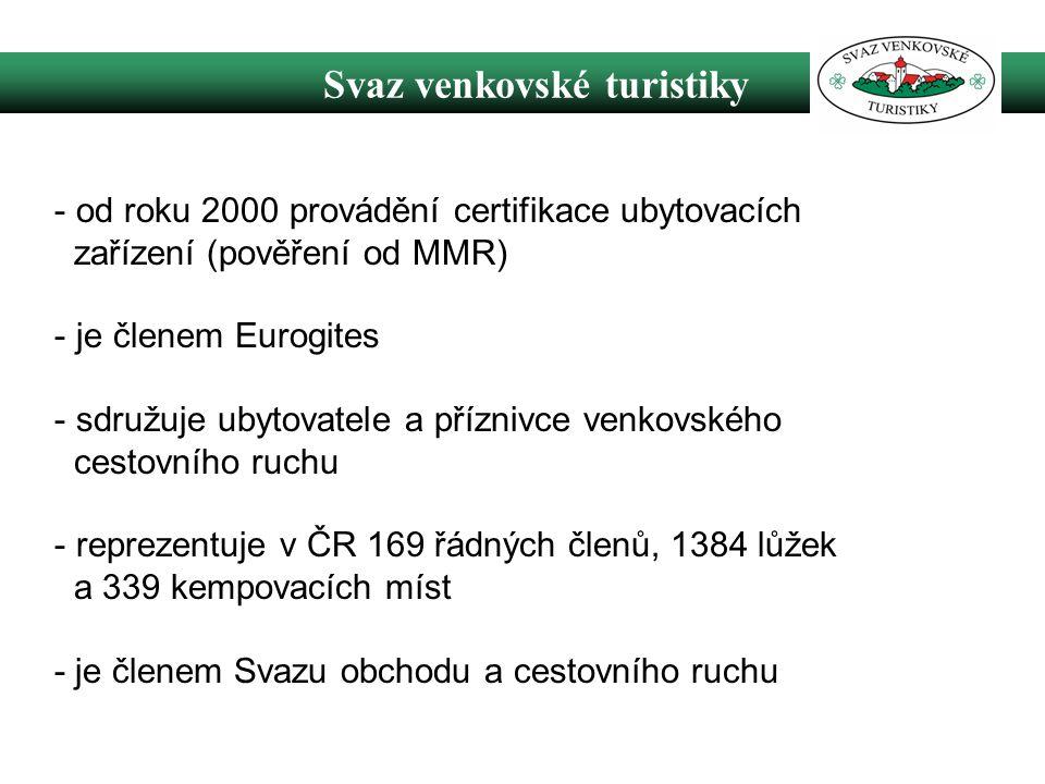 Svaz venkovské turistiky - od roku 2000 provádění certifikace ubytovacích zařízení (pověření od MMR) - je členem Eurogites - sdružuje ubytovatele a příznivce venkovského cestovního ruchu - reprezentuje v ČR 169 řádných členů, 1384 lůžek a 339 kempovacích míst - je členem Svazu obchodu a cestovního ruchu