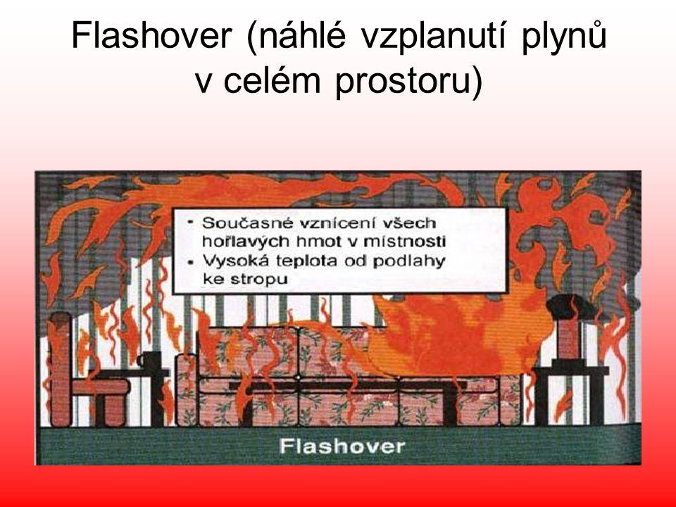 Flashover (náhlé vzplanutí plynů v celém prostoru)