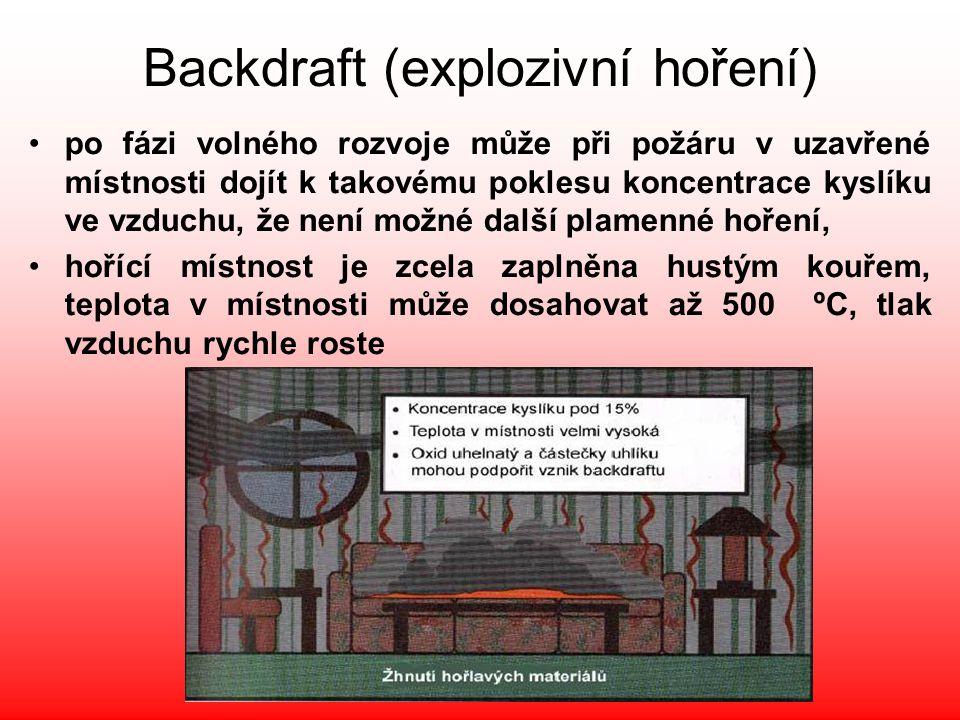 Backdraft (explozivní hoření) •po fázi volného rozvoje může při požáru v uzavřené místnosti dojít k takovému poklesu koncentrace kyslíku ve vzduchu, ž