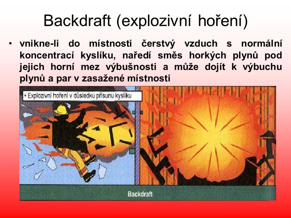 Backdraft (explozivní hoření) •vnikne-li do místnosti čerstvý vzduch s normální koncentrací kyslíku, naředí směs horkých plynů pod jejich horní mez vý