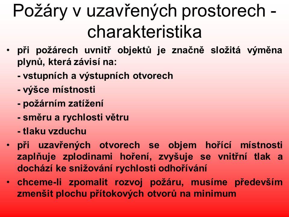 Zdroje 1.MV GŘ HZS ČR. Konspekt odborné přípravy JPO – 1-1-05 Produkty hoření.
