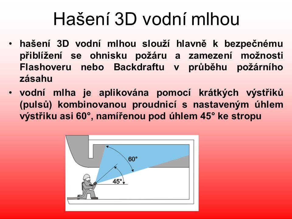 Hašení 3D vodní mlhou •hašení 3D vodní mlhou slouží hlavně k bezpečnému přiblížení se ohnisku požáru a zamezení možnosti Flashoveru nebo Backdraftu v