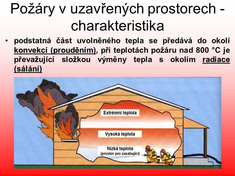 Požáry v uzavřených prostorech - charakteristika konvekcí (prouděním) radiace (sálání) •podstatná část uvolněného tepla se předává do okolí konvekcí (
