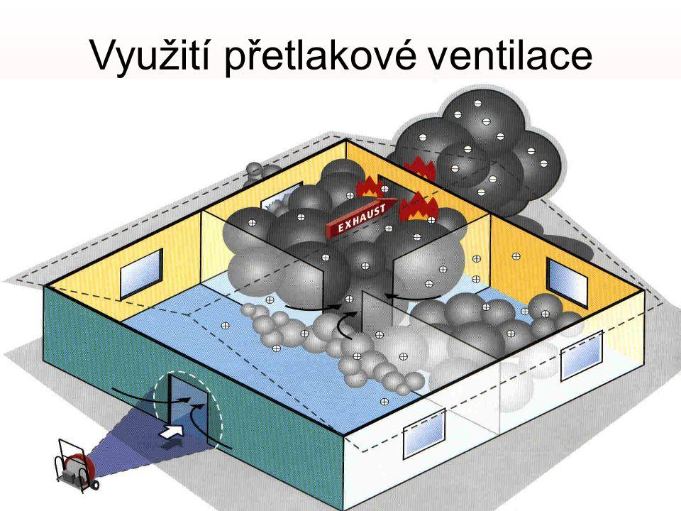 Využití přetlakové ventilace