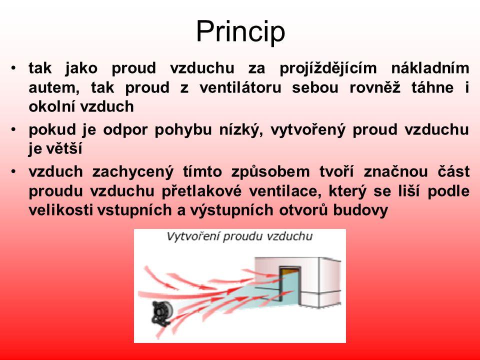 Princip •tak jako proud vzduchu za projíždějícím nákladním autem, tak proud z ventilátoru sebou rovněž táhne i okolní vzduch •pokud je odpor pohybu ní