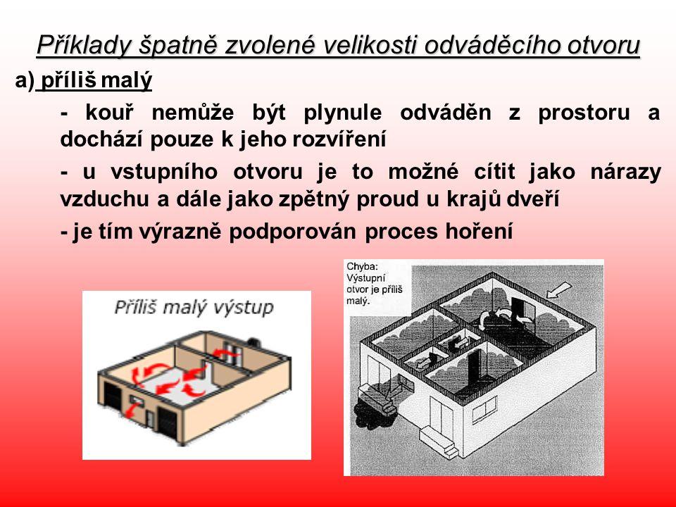 Příklady špatně zvolené velikosti odváděcího otvoru a) příliš malý - kouř nemůže být plynule odváděn z prostoru a dochází pouze k jeho rozvíření - u v