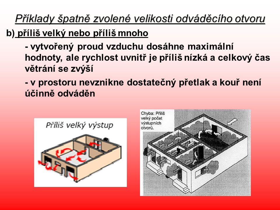 Příklady špatně zvolené velikosti odváděcího otvoru b) příliš velký nebo příliš mnoho - vytvořený proud vzduchu dosáhne maximální hodnoty, ale rychlos