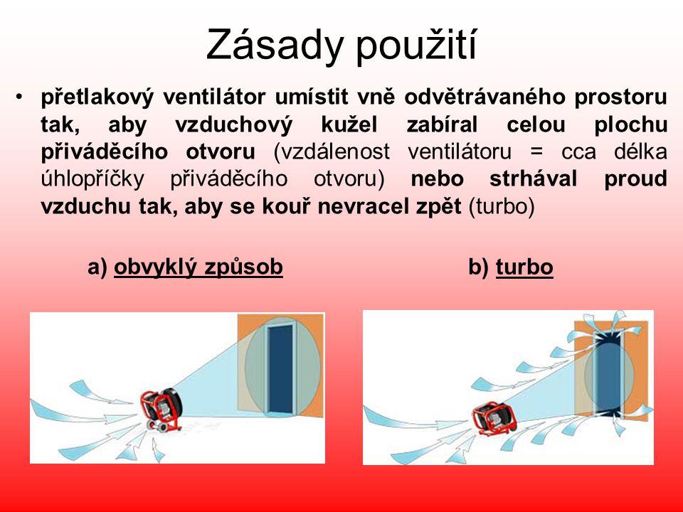 Zásady použití •přetlakový ventilátor umístit vně odvětrávaného prostoru tak, aby vzduchový kužel zabíral celou plochu přiváděcího otvoru (vzdálenost
