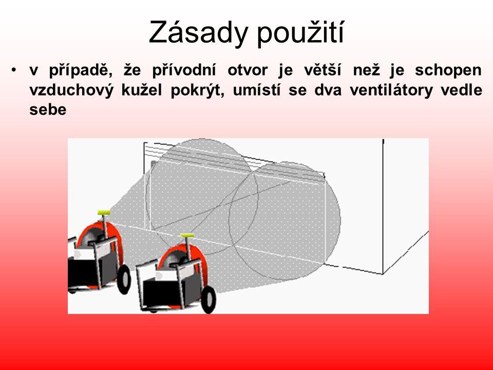 Zásady použití •v případě, že přívodní otvor je větší než je schopen vzduchový kužel pokrýt, umístí se dva ventilátory vedle sebe