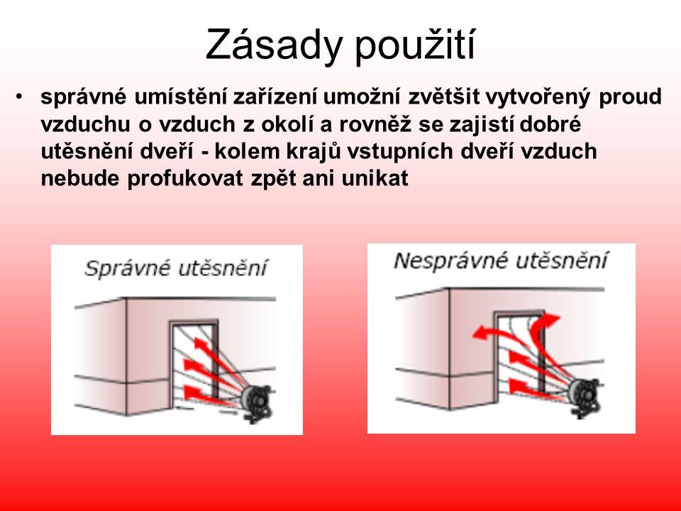 •správné umístění zařízení umožní zvětšit vytvořený proud vzduchu o vzduch z okolí a rovněž se zajistí dobré utěsnění dveří - kolem krajů vstupních dv