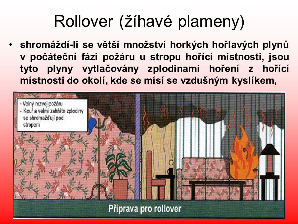 Rollover (žíhavé plameny) •jestliže koncentrace hořlavých plynů dosáhne mezí hořlavosti, dojde k jejich vznícení a rychlému rozšíření požáru •plameny se šíří velkou rychlostí v úrovni stropu na velké vzdálenosti do té doby, dokud nevyhoří všechny vzniklé hořlavé plyny