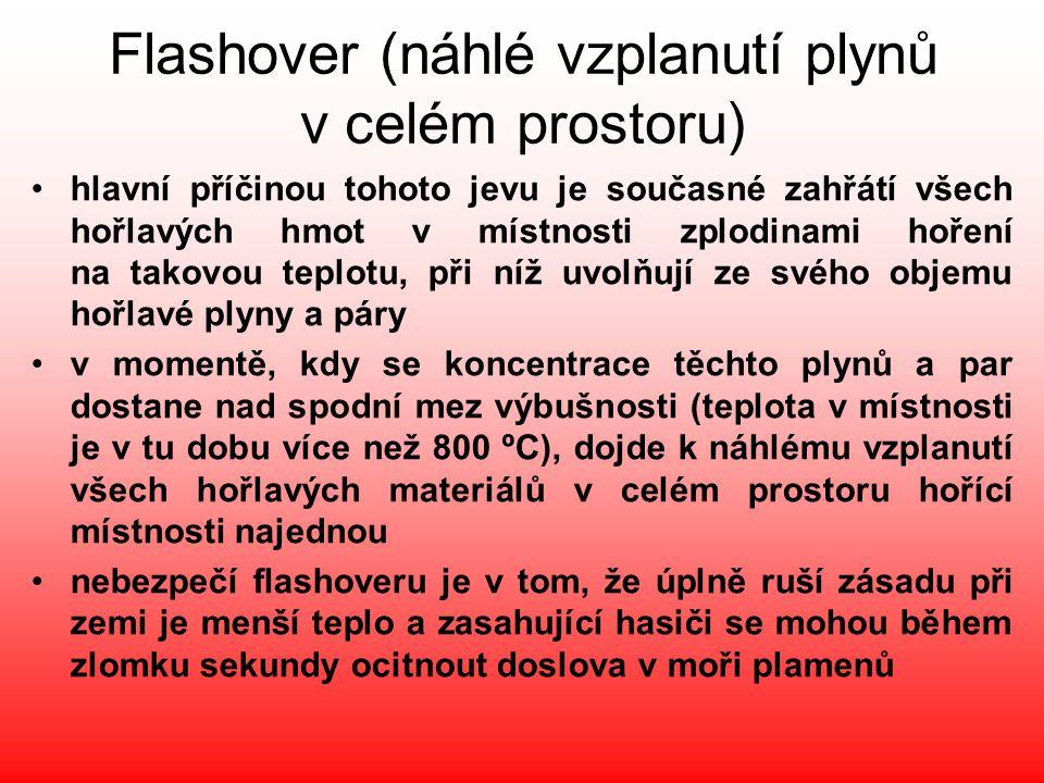 Flashover (náhlé vzplanutí plynů v celém prostoru) •hlavní příčinou tohoto jevu je současné zahřátí všech hořlavých hmot v místnosti zplodinami hoření