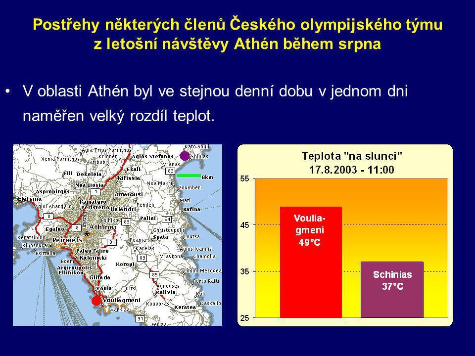 Postřehy některých členů Českého olympijského týmu z letošní návštěvy Athén během srpna •V oblasti Athén byl ve stejnou denní dobu v jednom dni naměřen velký rozdíl teplot.