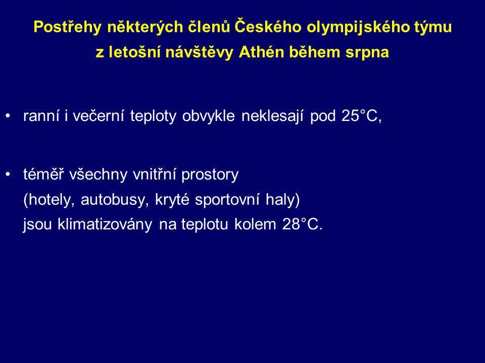 Postřehy některých členů Českého olympijského týmu z letošní návštěvy Athén během srpna •ranní i večerní teploty obvykle neklesají pod 25°C, •téměř všechny vnitřní prostory (hotely, autobusy, kryté sportovní haly) jsou klimatizovány na teplotu kolem 28°C.