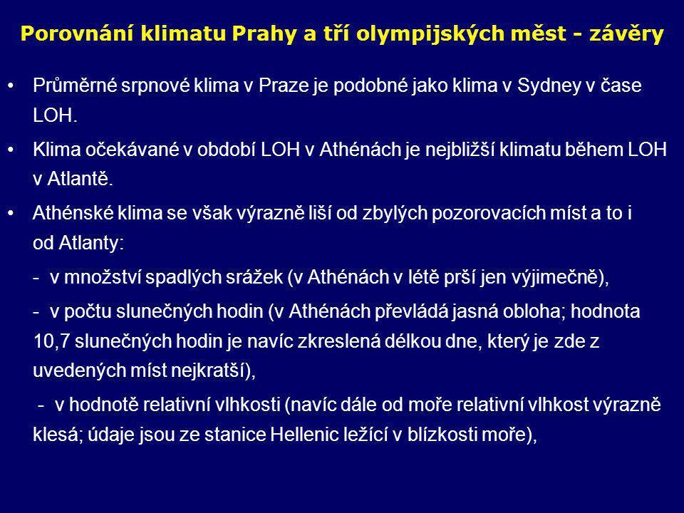 Průběh dopolední teploty v Athénách v oblasti Schinias při kanoistických závodech v srpnu 2003 (údaje poskytnuty pořadatelem)