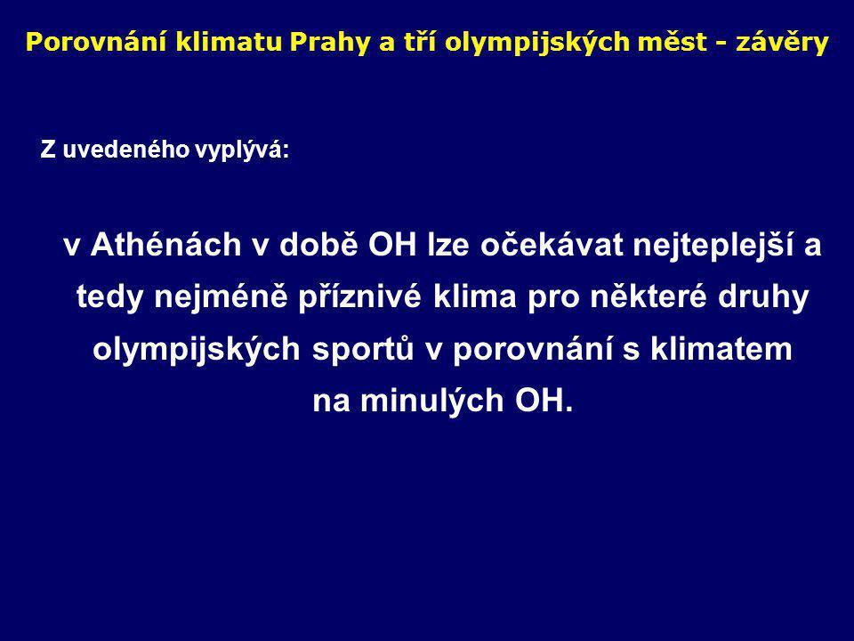 Porovnání klimatu Prahy a tří olympijských měst - závěry Z uvedeného vyplývá: v Athénách v době OH lze očekávat nejteplejší a tedy nejméně příznivé klima pro některé druhy olympijských sportů v porovnání s klimatem na minulých OH.