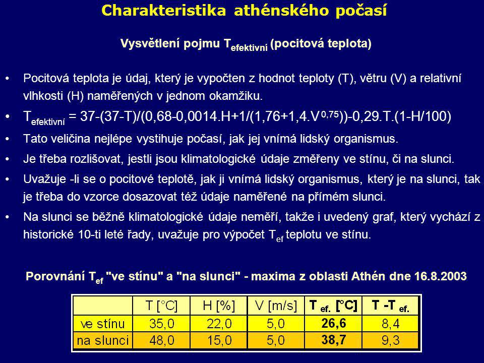 Vysvětlení pojmu T efektivní (pocitová teplota) •Pocitová teplota je údaj, který je vypočten z hodnot teploty (T), větru (V) a relativní vlhkosti (H) naměřených v jednom okamžiku.