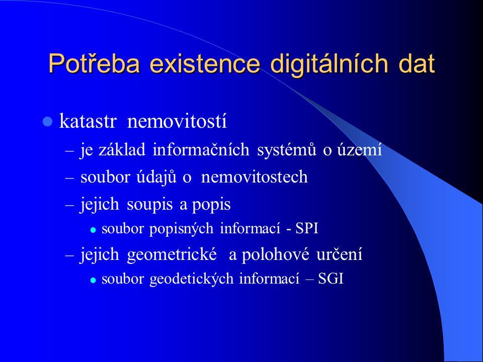 Potřeba existence digitálních dat  katastr nemovitostí – je základ informačních systémů o území – soubor údajů o nemovitostech – jejich soupis a popi