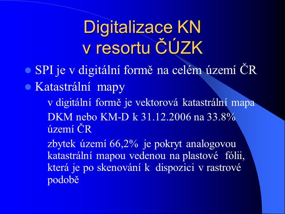 Digitalizace KN v resortu ČÚZK  SPI je v digitální formě na celém území ČR  Katastrální mapy v digitální formě je vektorová katastrální mapa DKM neb