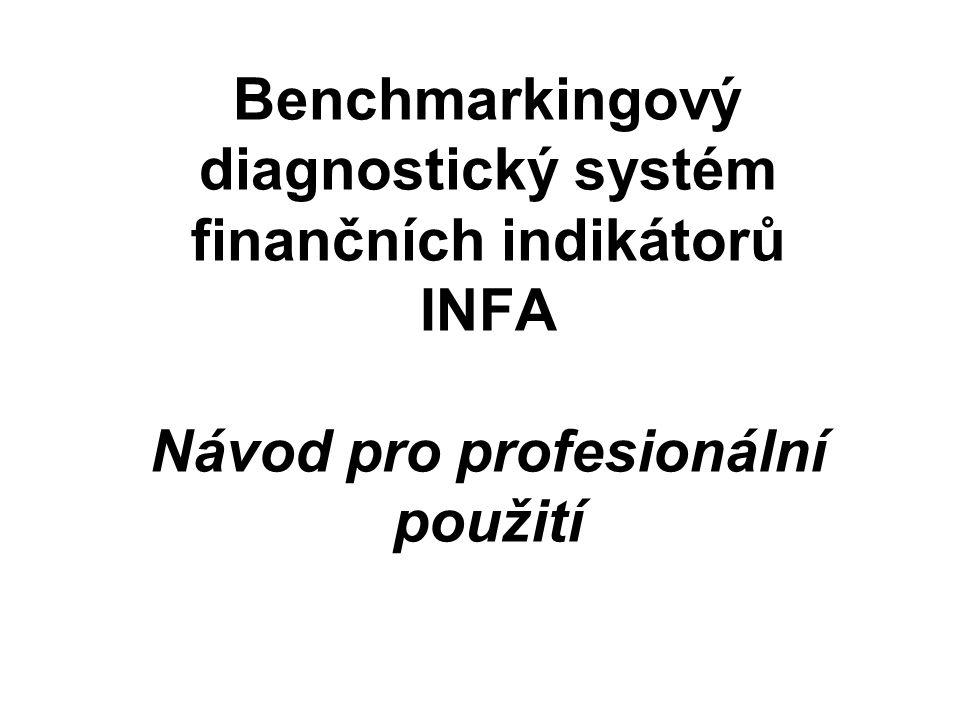 Benchmarkingový diagnostický systém finančních indikátorů INFA Návod pro profesionální použití