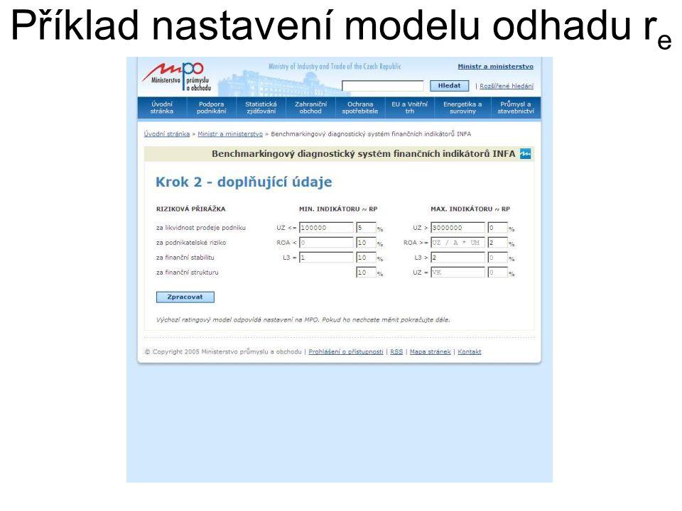 Příklad nastavení modelu odhadu r e