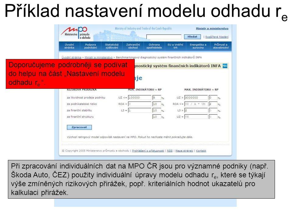 Příklad nastavení modelu odhadu r e Při zpracování individuálních dat na MPO ČR jsou pro významné podniky (např. Škoda Auto, ČEZ) použity individuální