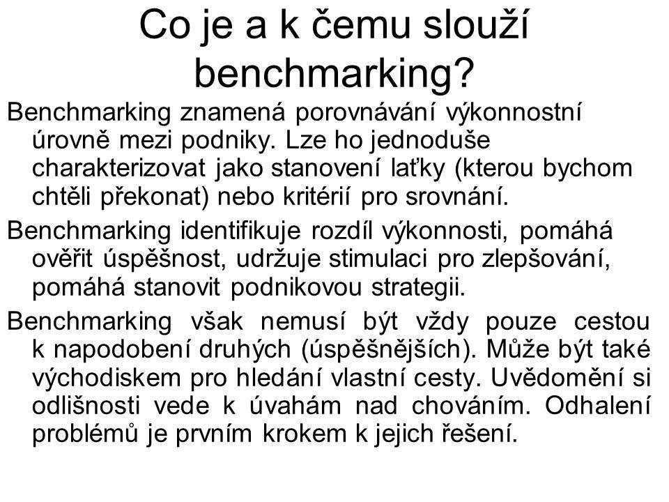 Co je a k čemu slouží benchmarking? Benchmarking znamená porovnávání výkonnostní úrovně mezi podniky. Lze ho jednoduše charakterizovat jako stanovení