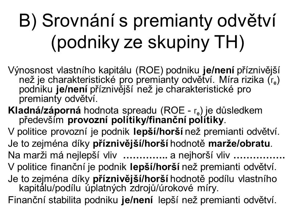 B) Srovnání s premianty odvětví (podniky ze skupiny TH) Výnosnost vlastního kapitálu (ROE) podniku je/není příznivější než je charakteristické pro pre