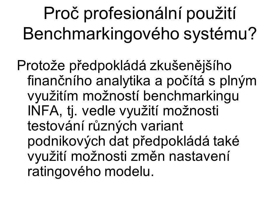 Proč profesionální použití Benchmarkingového systému? Protože předpokládá zkušenějšího finančního analytika a počítá s plným využitím možností benchma