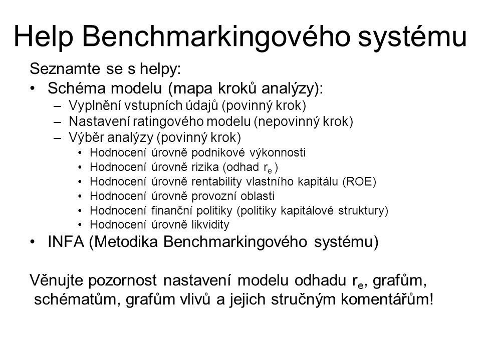 Help Benchmarkingového systému Seznamte se s helpy: •Schéma modelu (mapa kroků analýzy): –Vyplnění vstupních údajů (povinný krok) –Nastavení ratingové