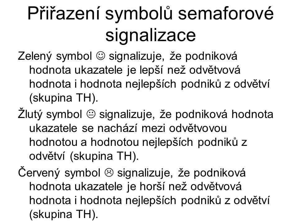 Přiřazení symbolů semaforové signalizace Zelený symbol  signalizuje, že podniková hodnota ukazatele je lepší než odvětvová hodnota i hodnota nejlepší