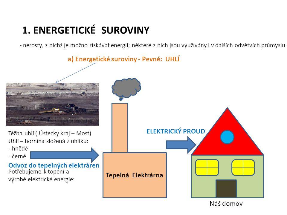 Tepelná Elektrárna 1. ENERGETICKÉ SUROVINY - nerosty, z nichž je možno získávat energii; některé z nich jsou využívány i v dalších odvětvích průmyslu