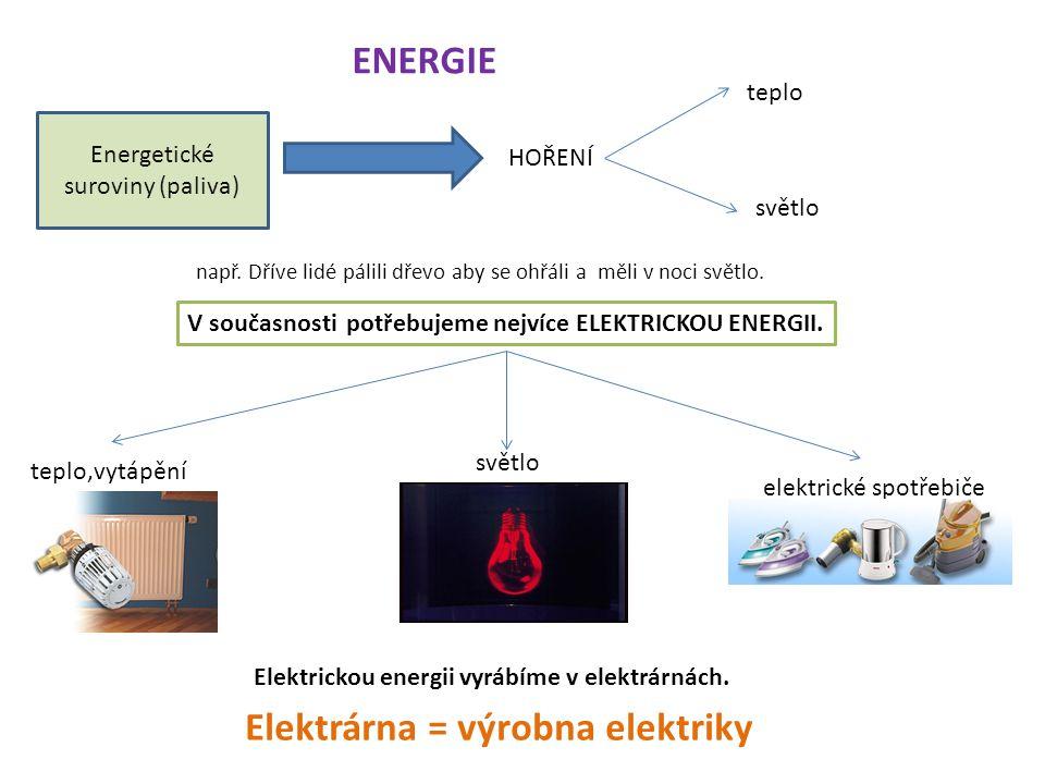 ENERGIE Energetické suroviny (paliva) HOŘENÍ teplo světlo V současnosti potřebujeme nejvíce ELEKTRICKOU ENERGII. např. Dříve lidé pálili dřevo aby se